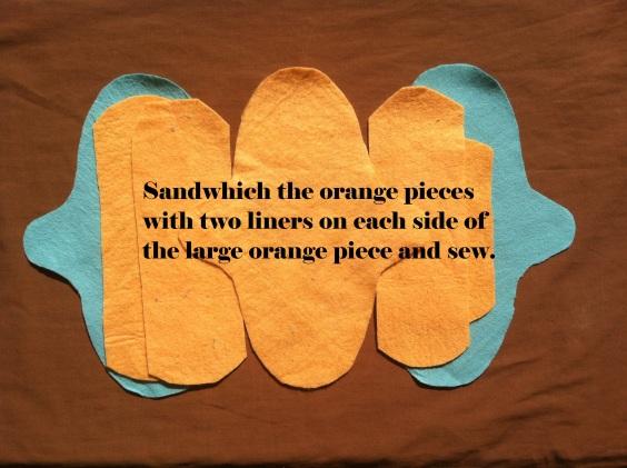 sandwhich